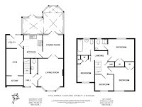 Energy Performance Assessment Wiltshire